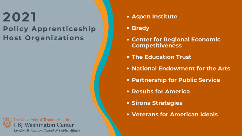 Orange, grey, blue, and white graphic listing the 2021 Policy Apprenticeship host organizations